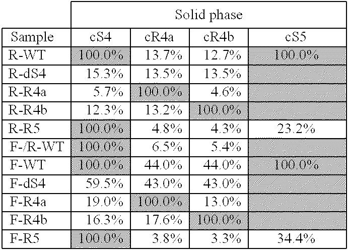 Figure US06410235-20020625-C00006