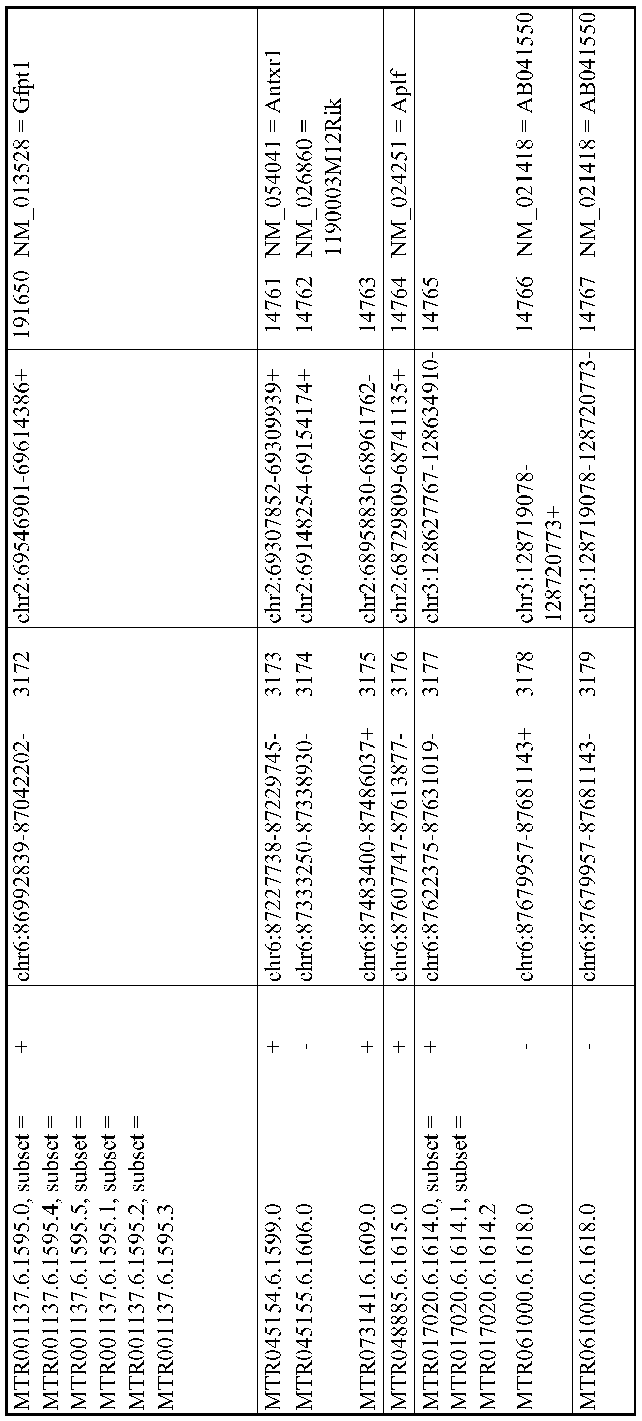 Figure imgf000630_0001