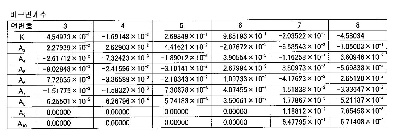 Figure 112006012752748-pat00025
