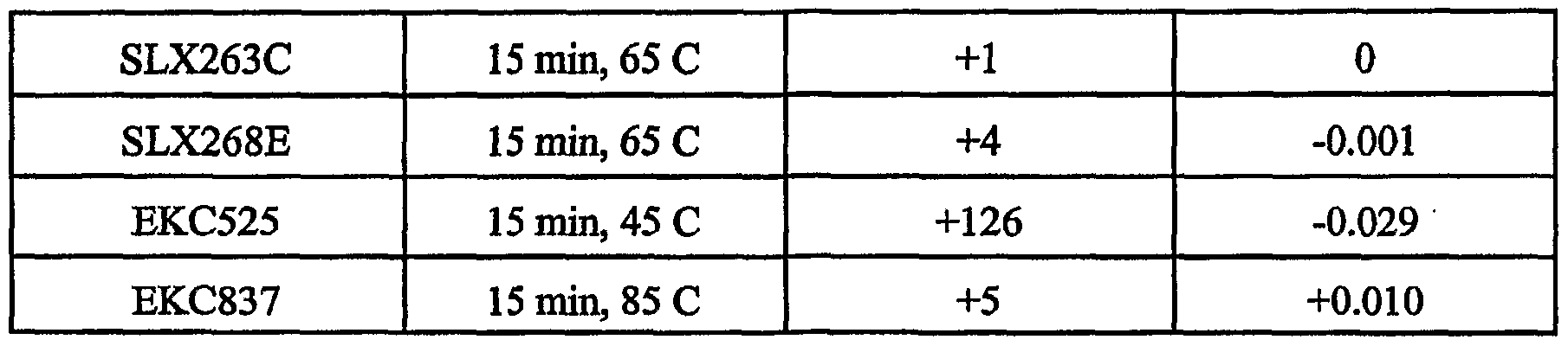 WO2003091376A1 - Oxalic acid as a cleaning product for