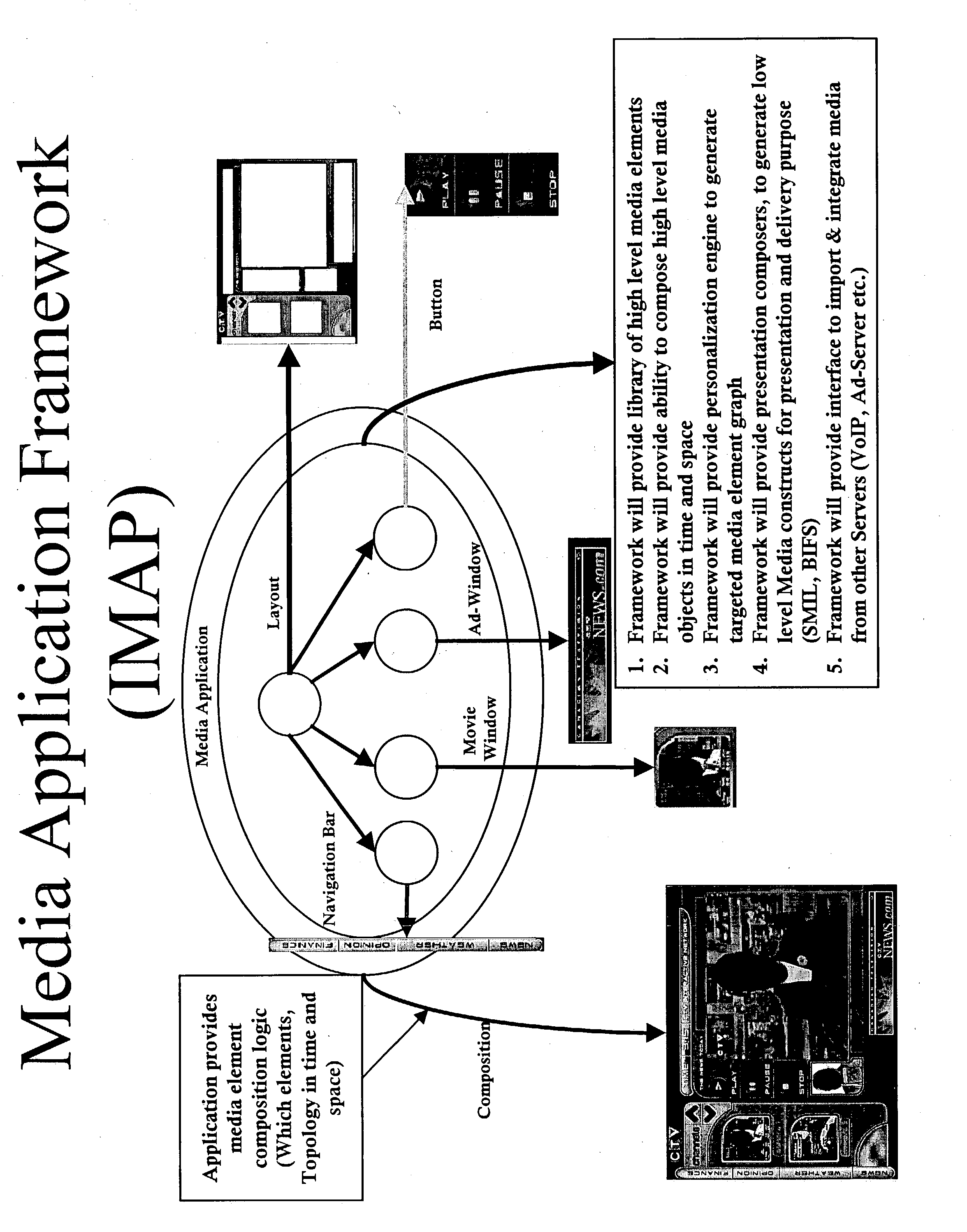 Figure US20030200336A1-20031023-P00054