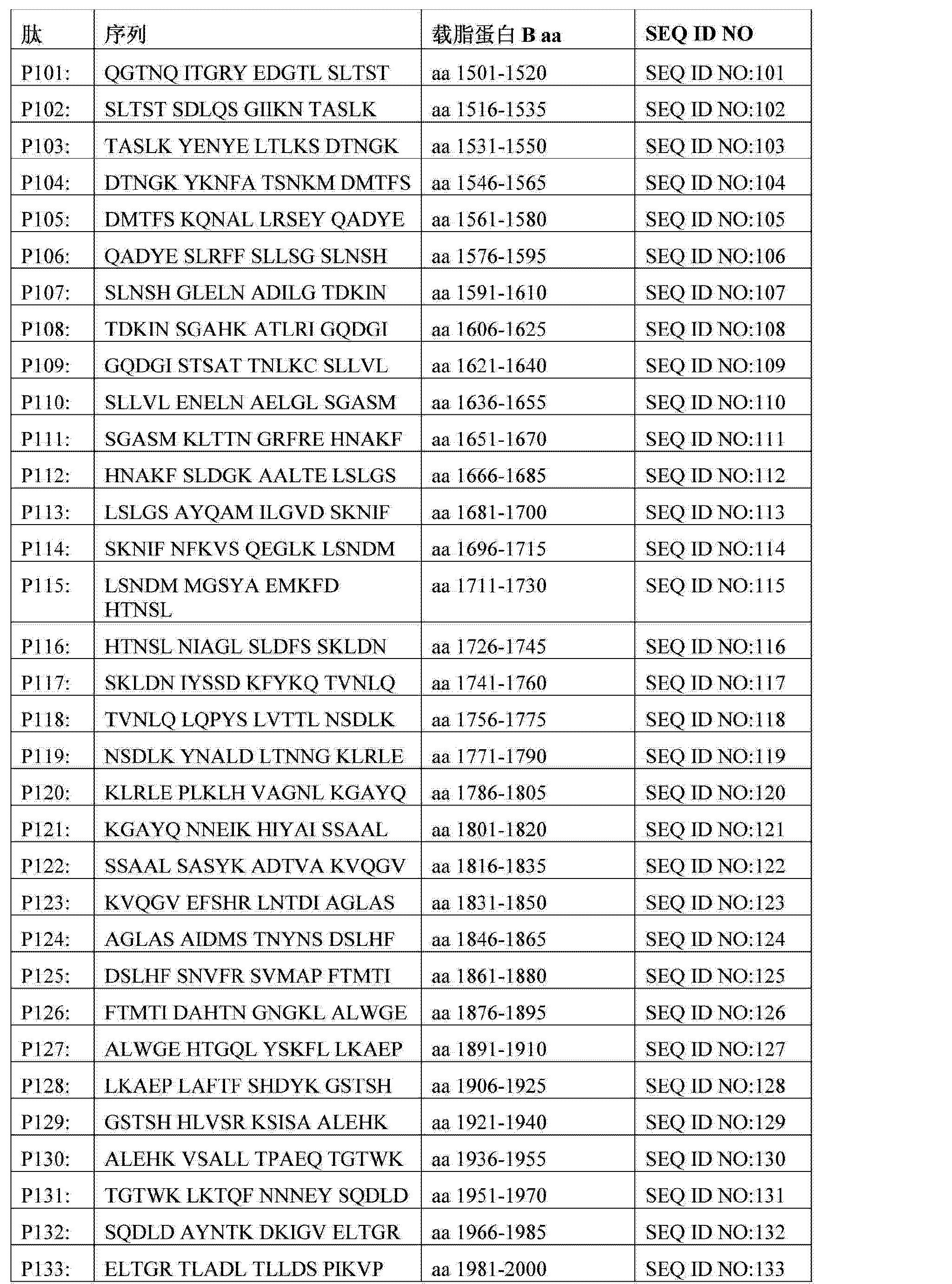 Figure CN103501806AD00251