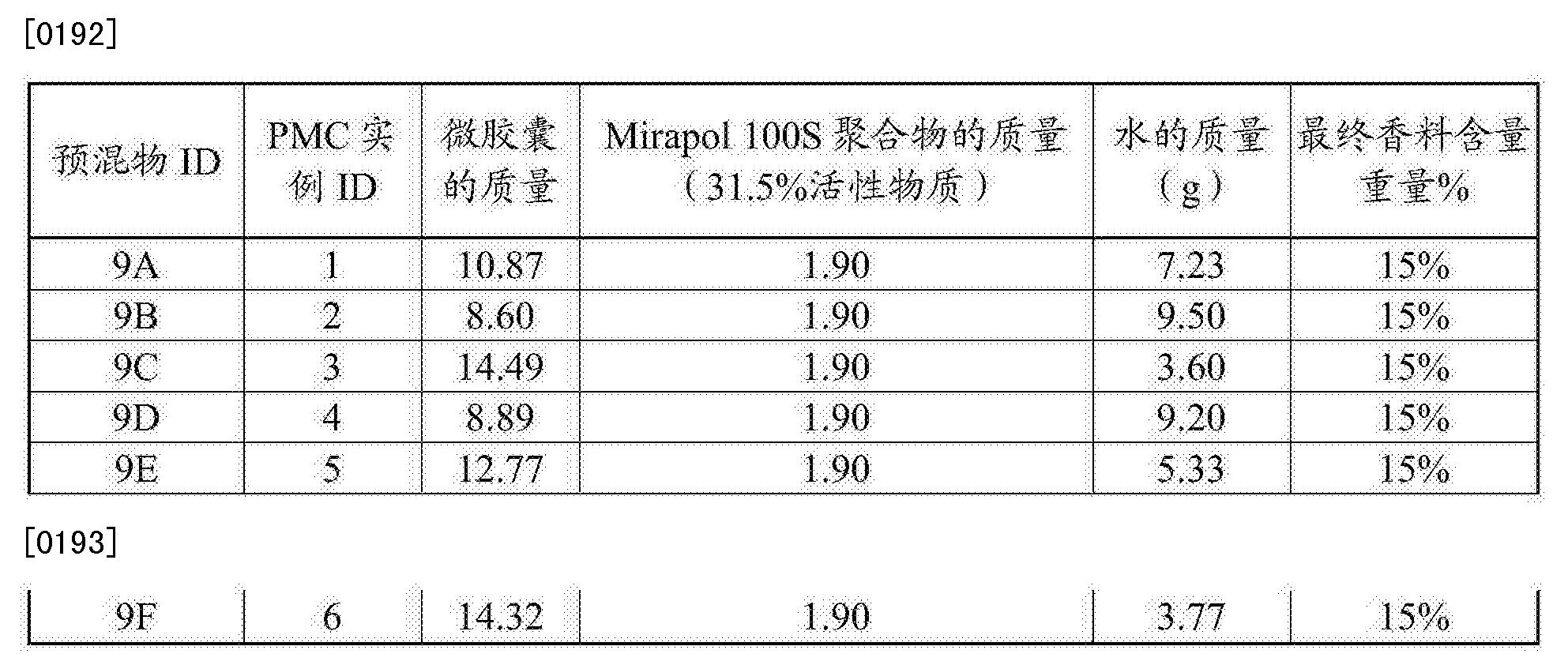 Figure CN103458858BD00193