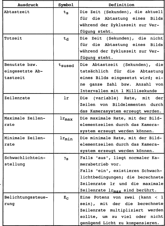 Nett Elektronische Komponenten Und Ihre Funktionen Galerie ...