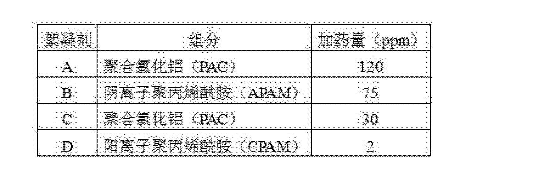 Figure CN102267797AD00091