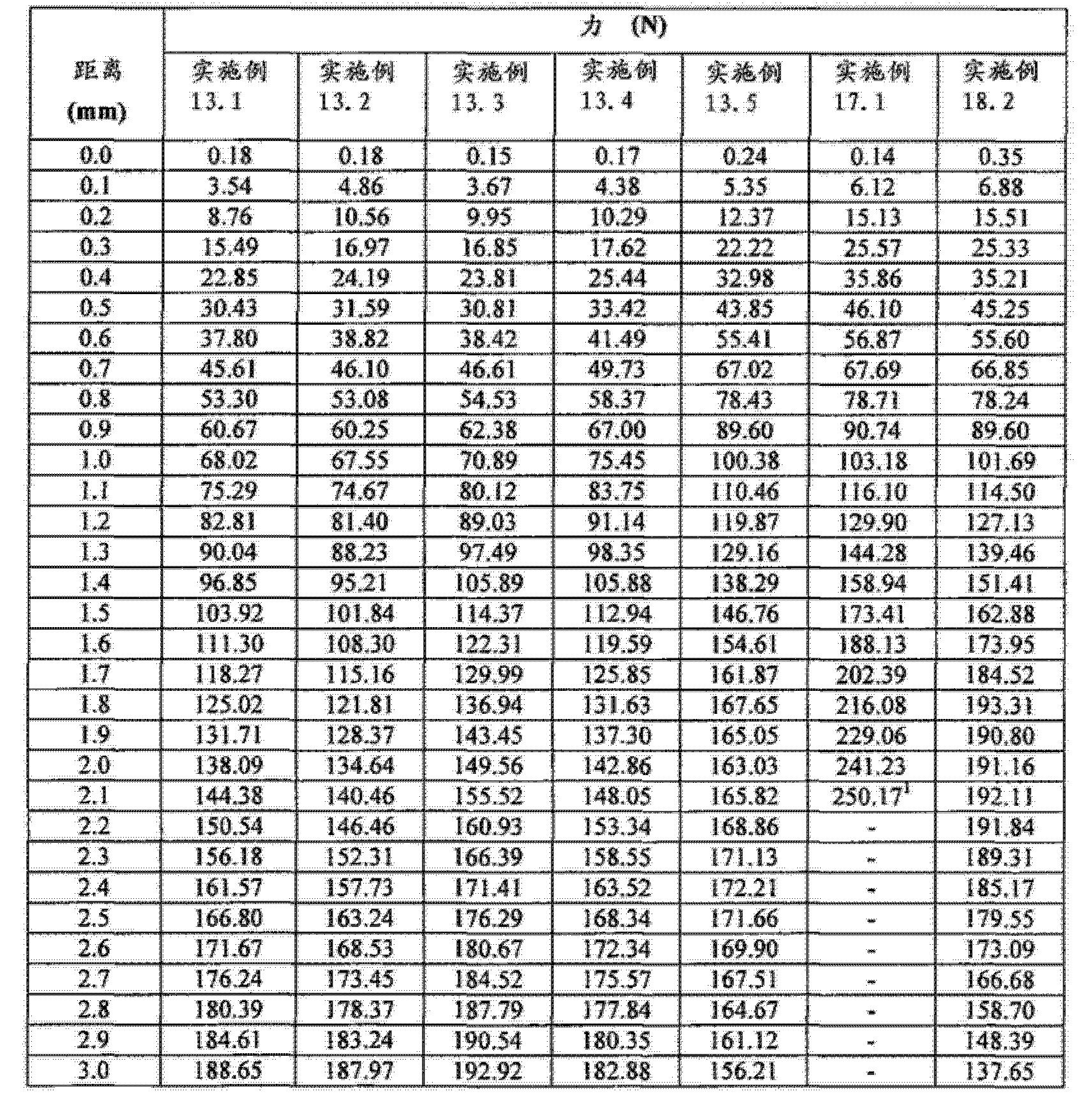 Figure CN102743355BD01441