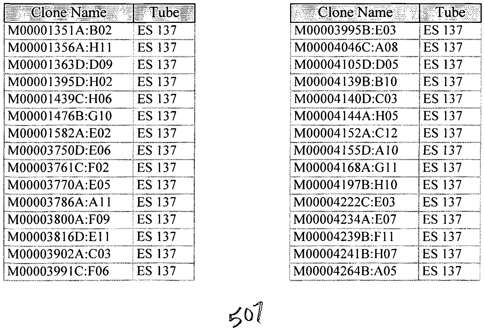 Figure imgf000508_0001