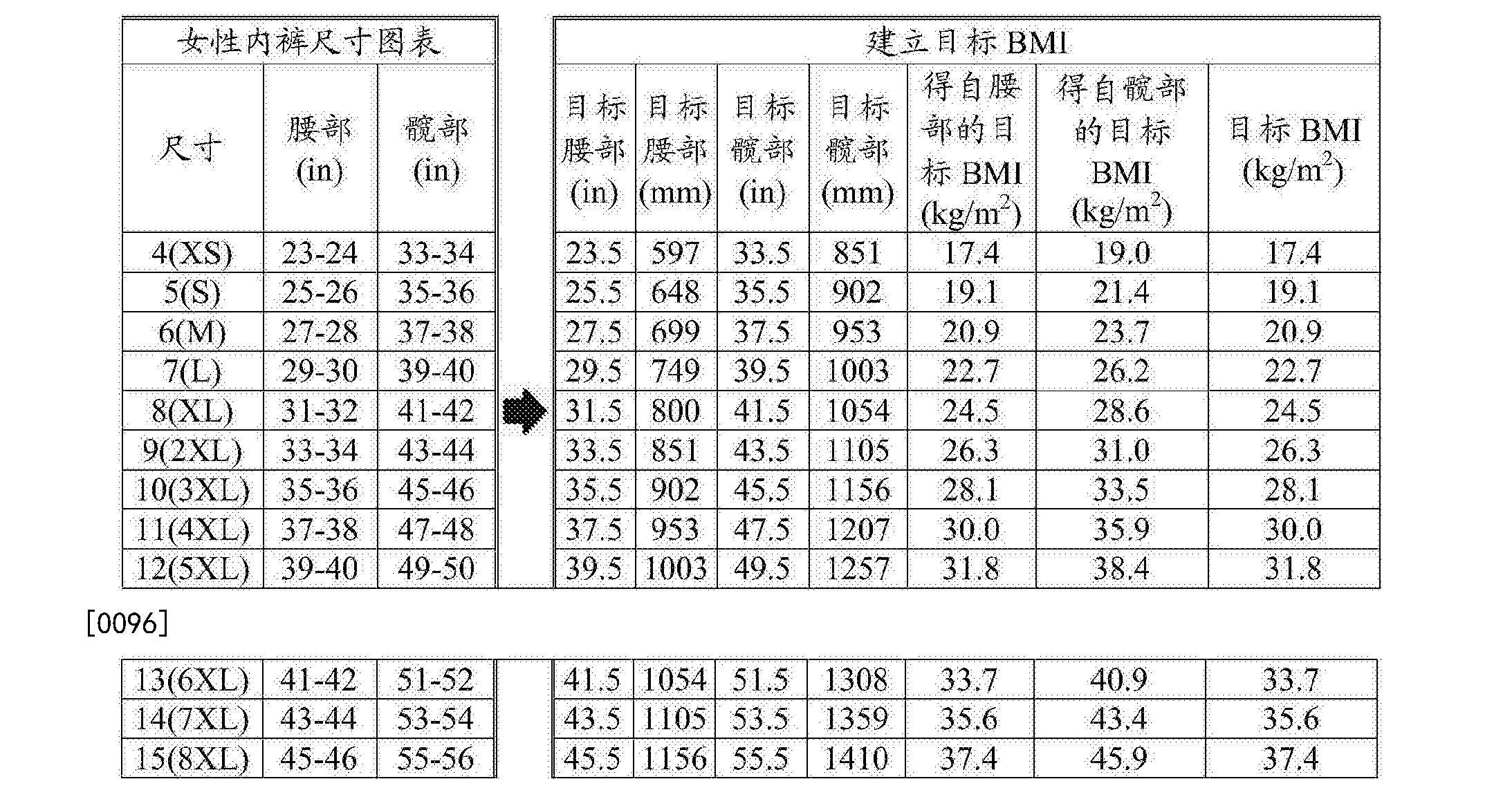 Figure CN107106370AD00101