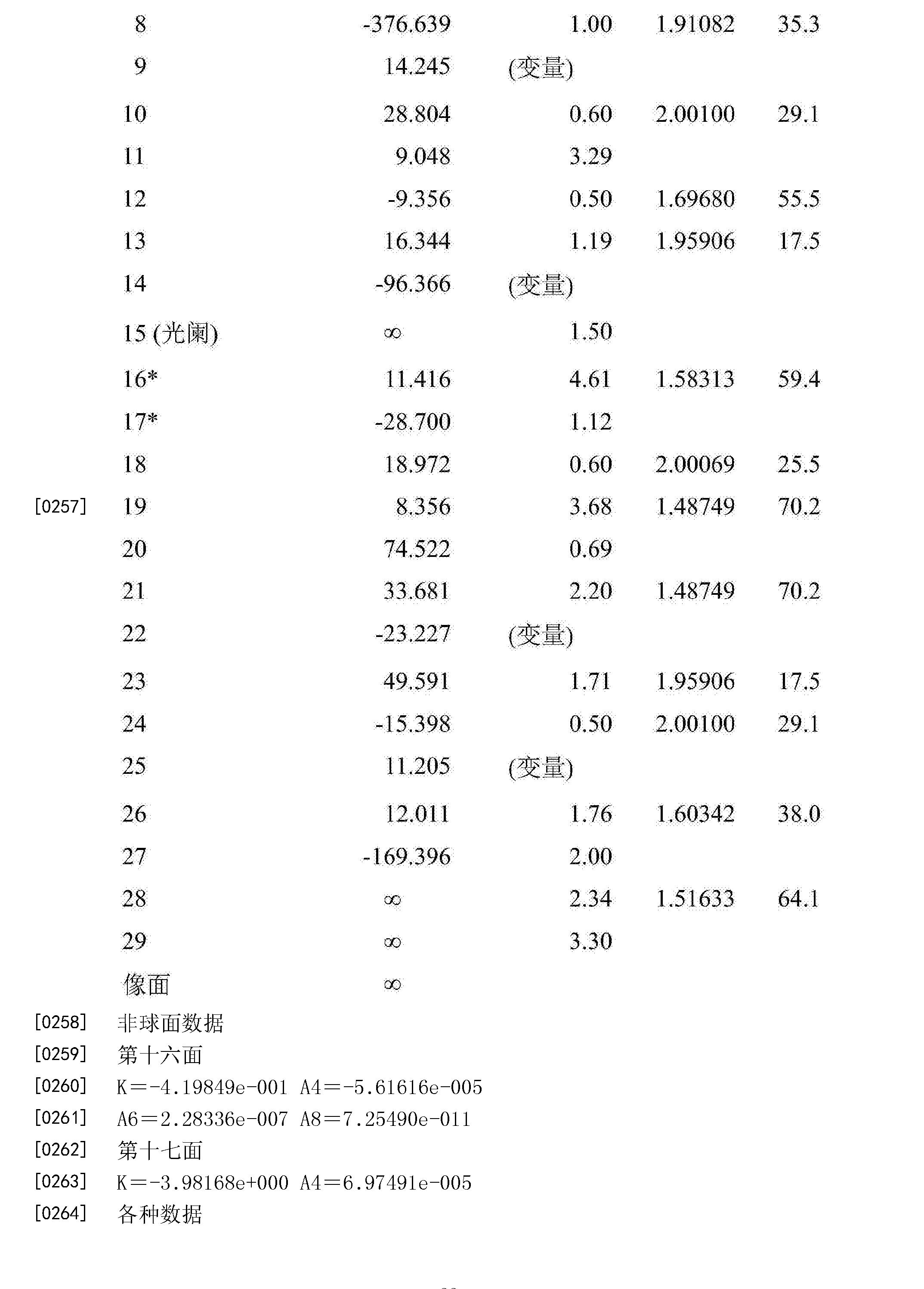 Figure CN105739071BD00291