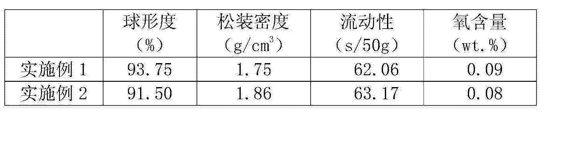 Figure CN104772473AD00051