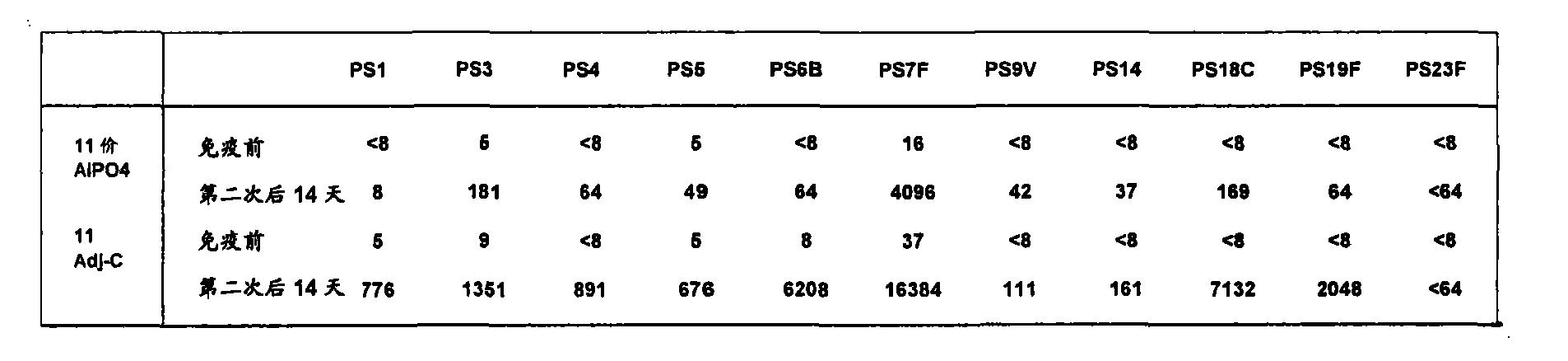 Figure CN101378779BD00432