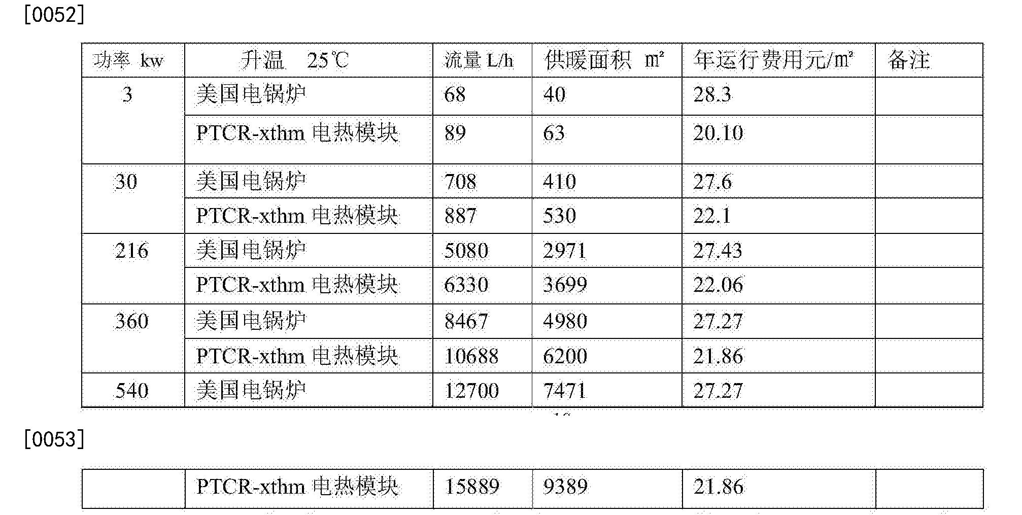 Figure CN104832967BD00092