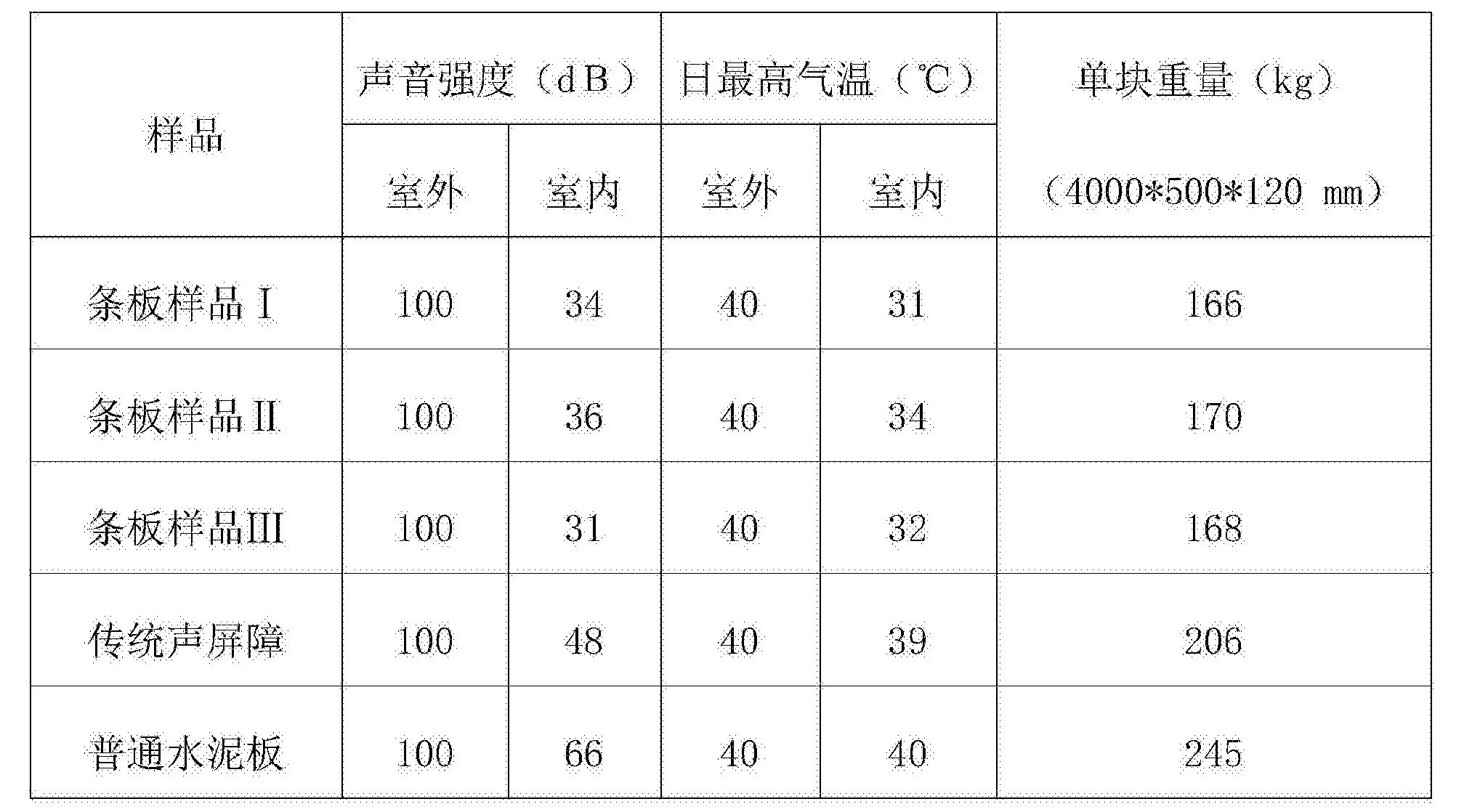 Figure CN107869116AD00071