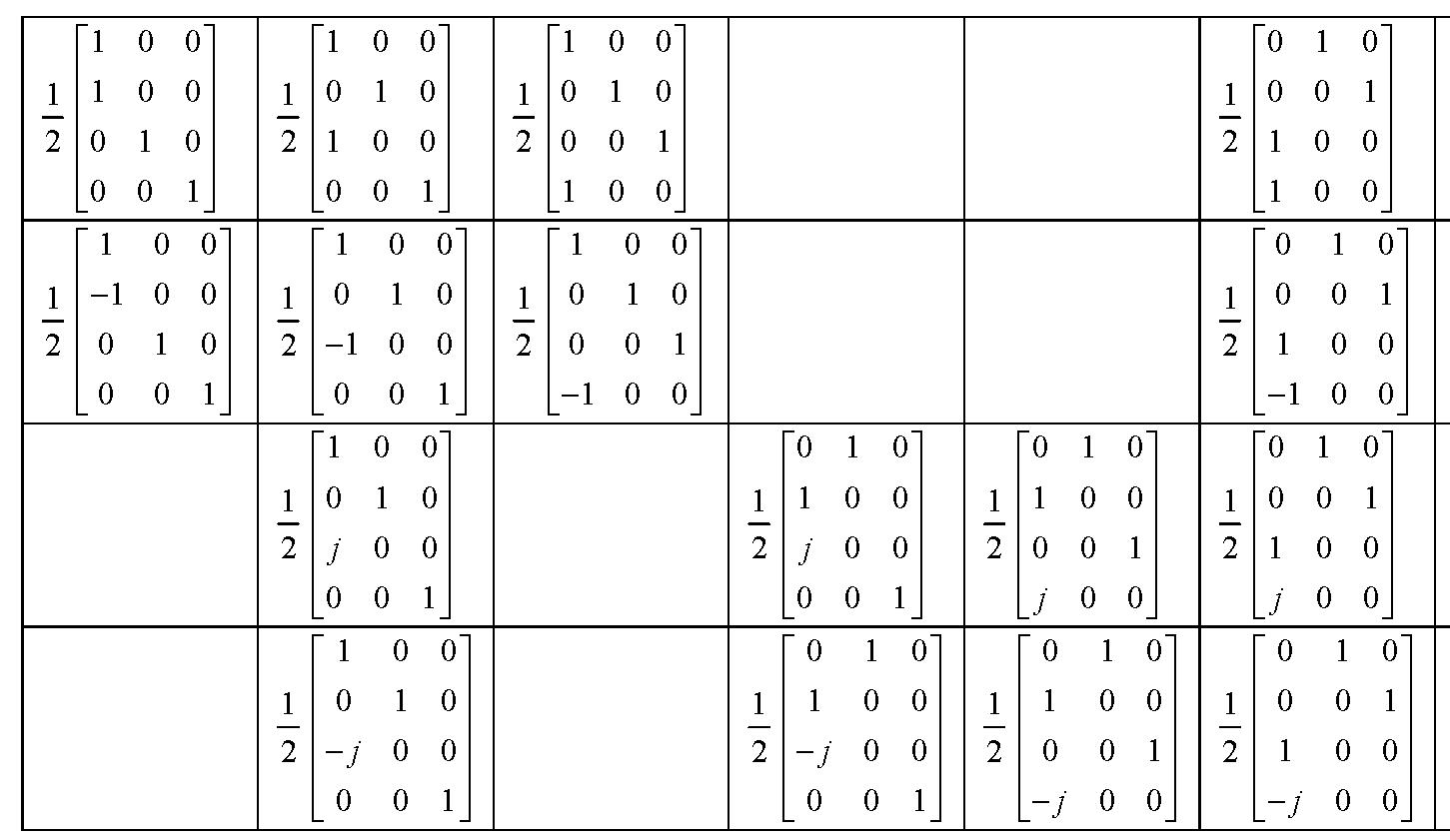 Figure 112010009825391-pat01240