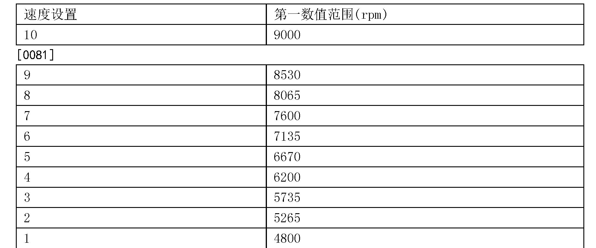 Figure CN104047908BD00151