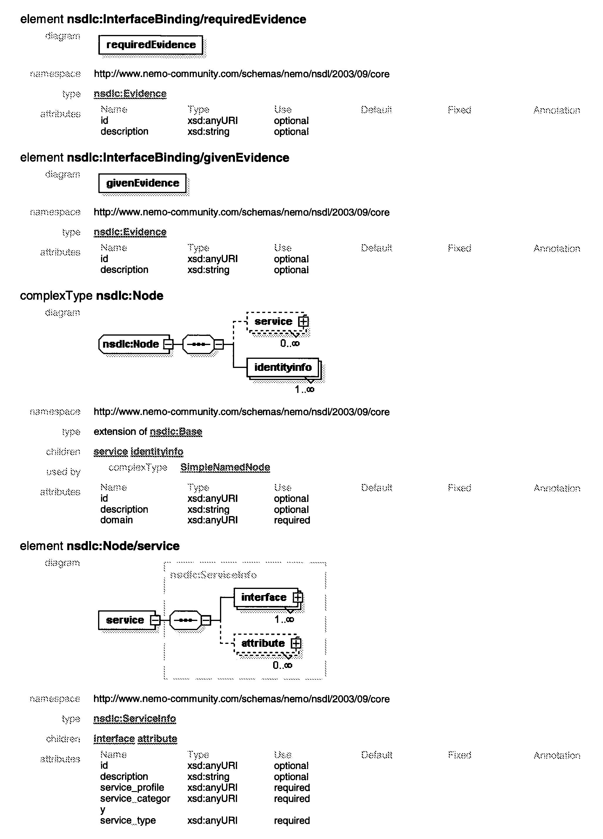 Figure US20080056500A1-20080306-P00002