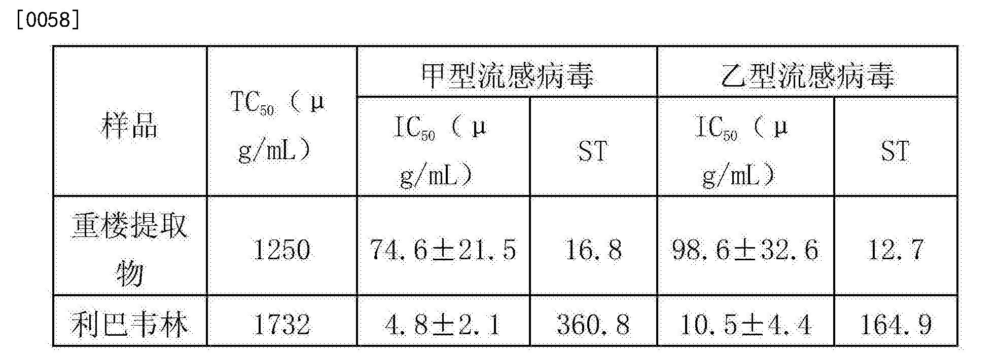 Figure CN106109862AD00062