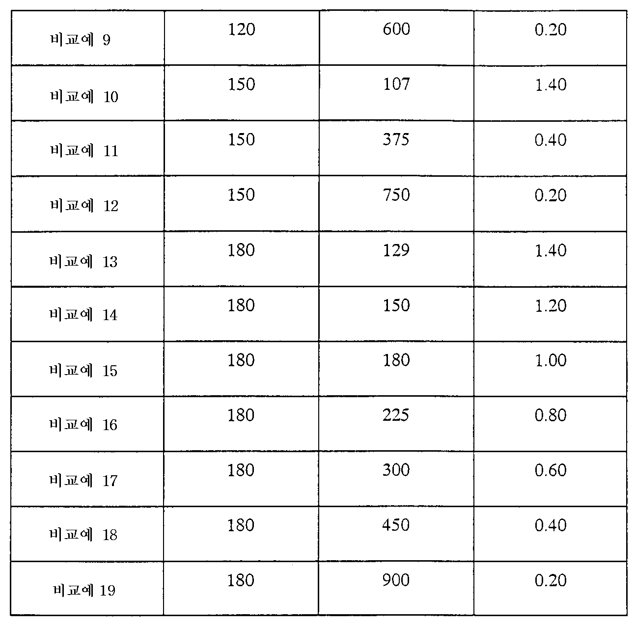 Figure 112004042823232-pat00022