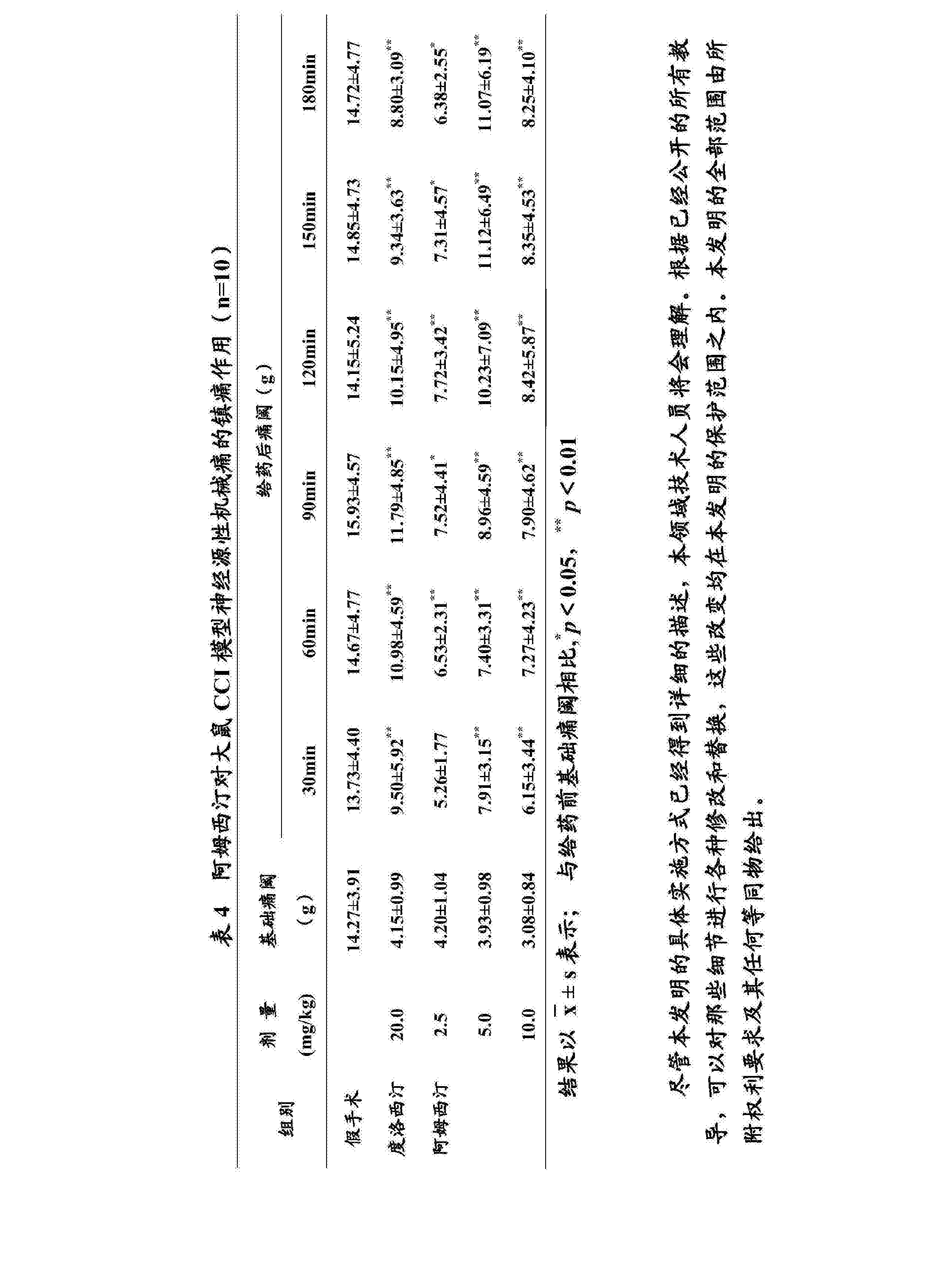 Figure CN105497020AD00111