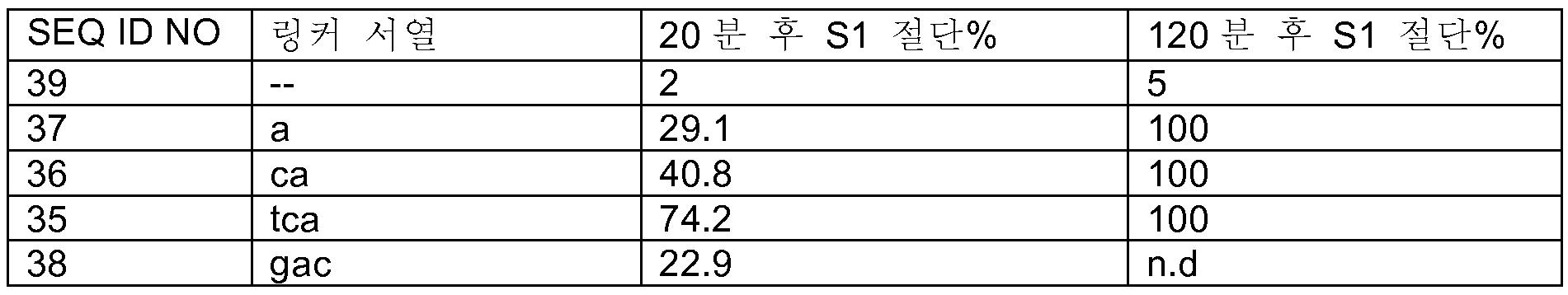 Figure 112016008461617-pct00025