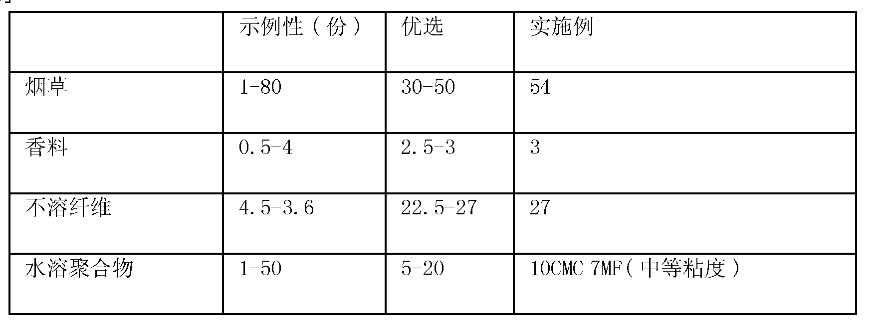 Figure CN102669810BD00532