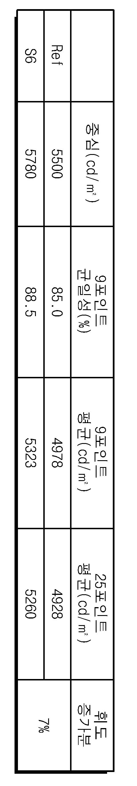 Figure 112006073202374-PAT00004