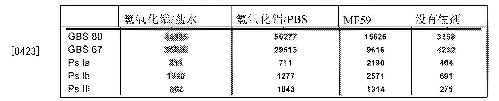 Figure CN103209708BD00472