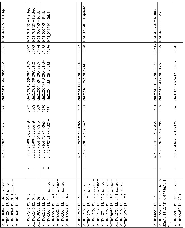Figure imgf001179_0001
