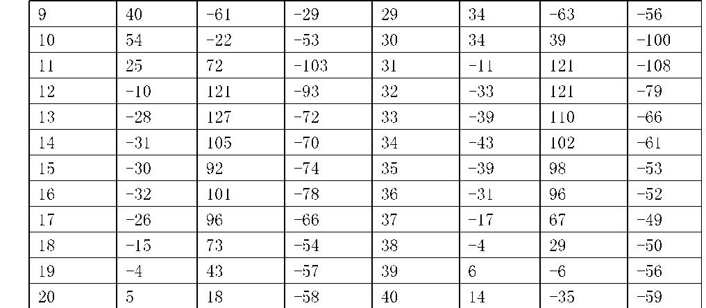 Figure CN106679102AD00131
