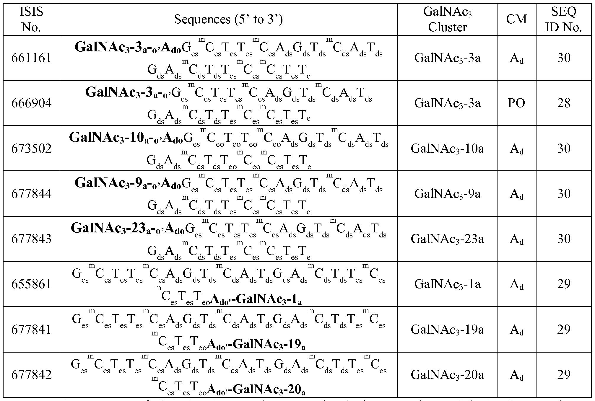 Figure imgf000294_0002