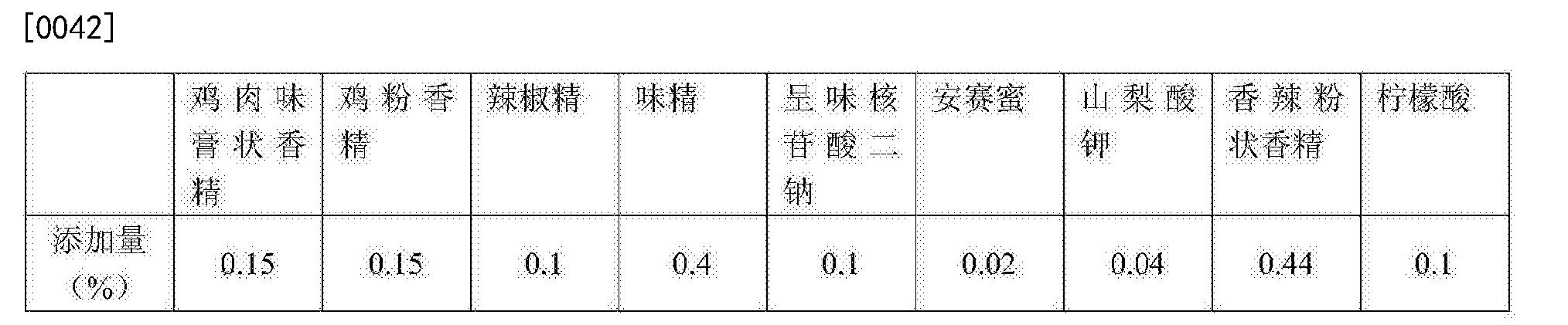 Figure CN105231430AD00052