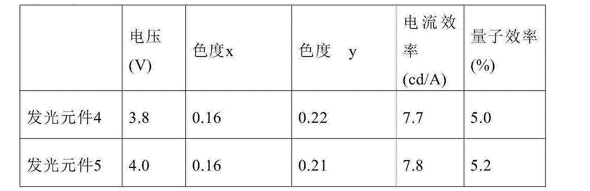 Figure CN106866430AD00541