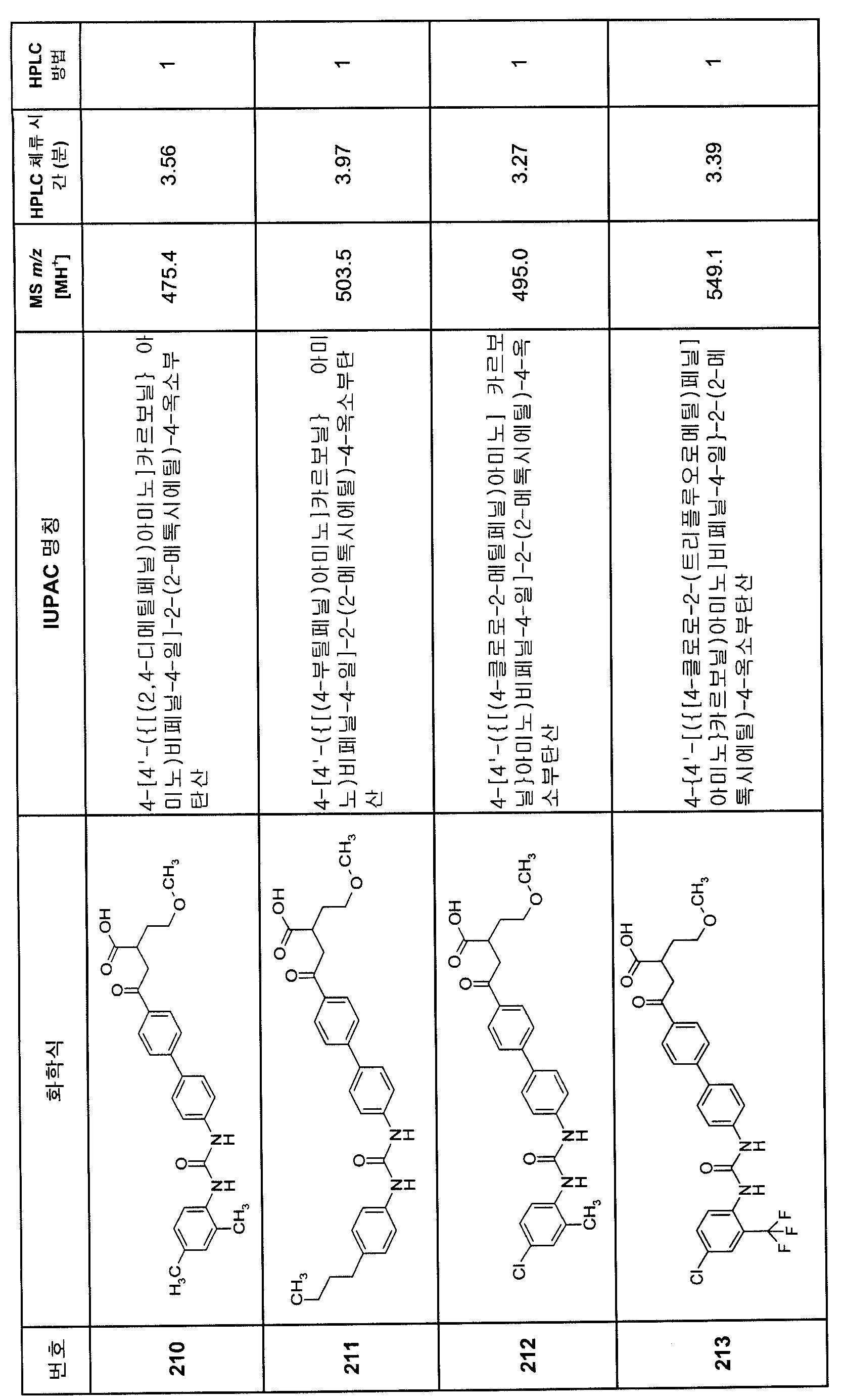 Figure 112007082249387-PCT00211