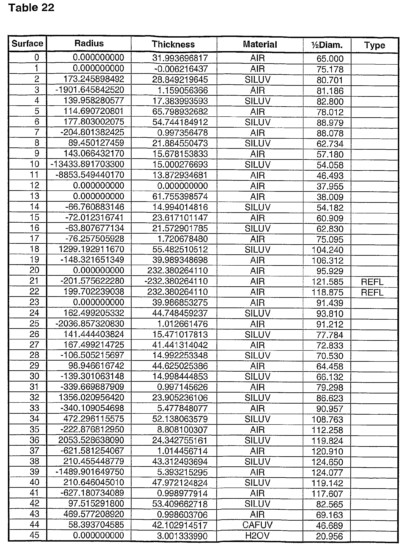 Figure 112012001788764-pat00031