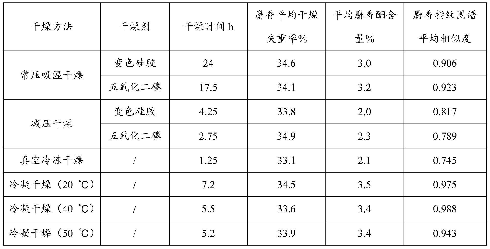 Figure PCTCN2018105805-appb-000001