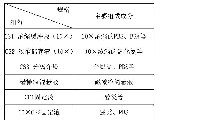 Figure CN105087778AD00071