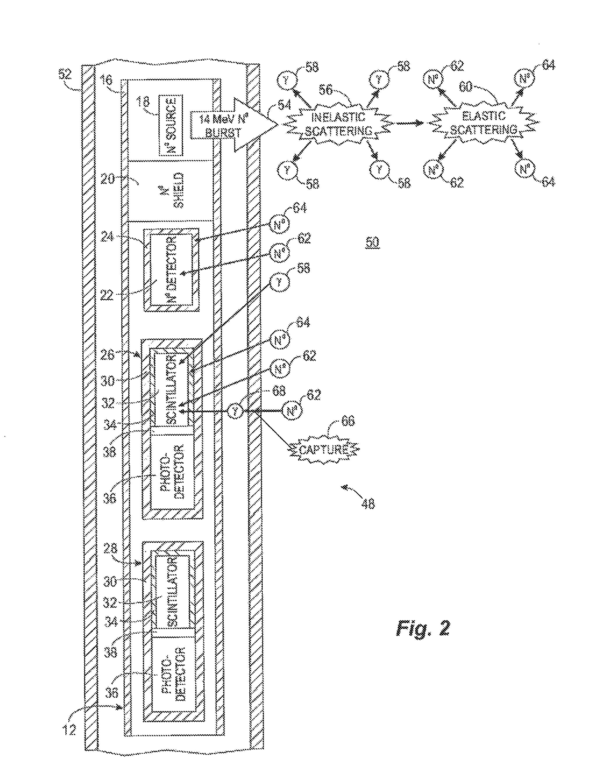 US8431885B2 - Gamma-ray detectors for downhole applications