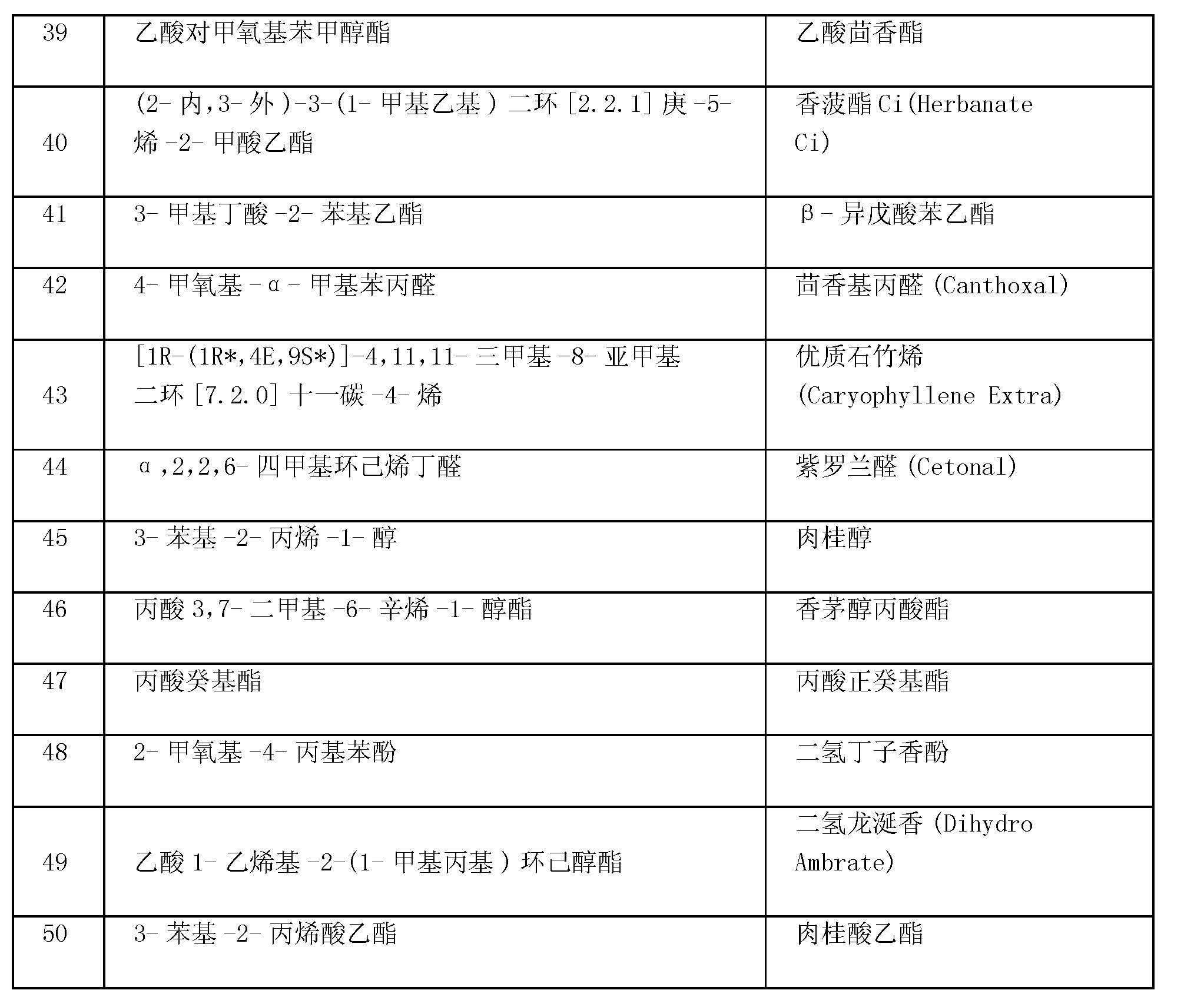 Figure CN101611129BD00191