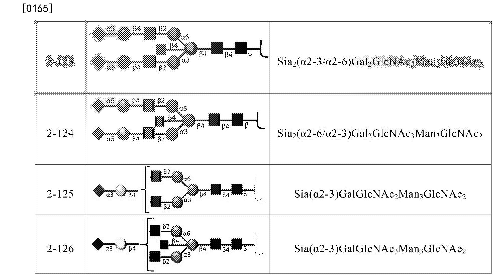 Figure CN107074945AD00281