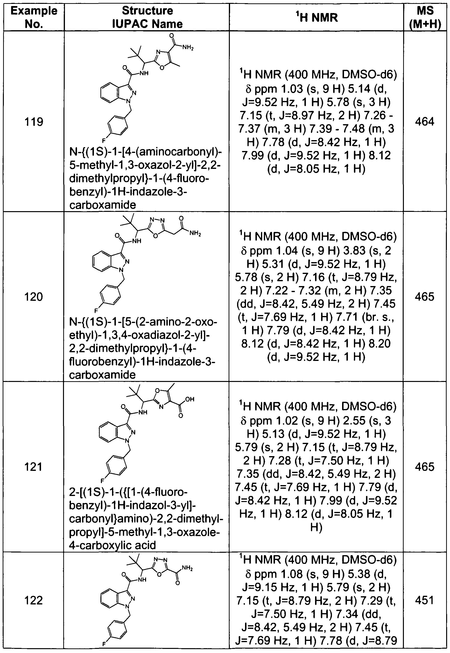 Figure imgf000138_0001