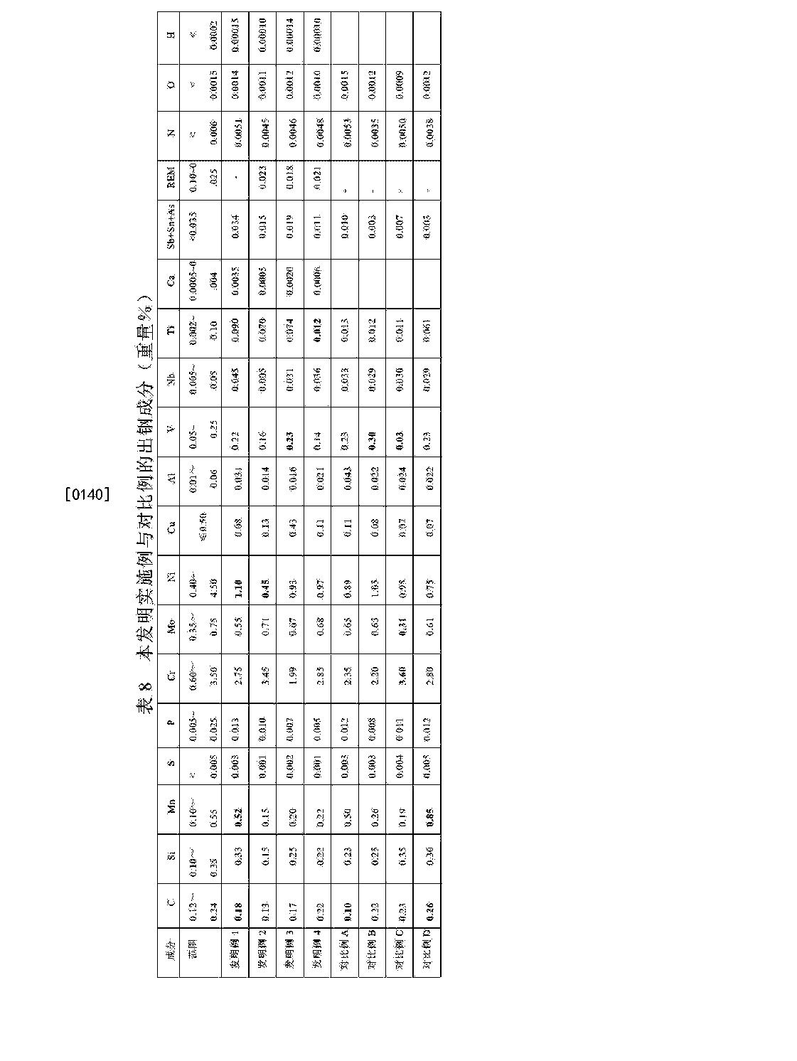 Figure CN103667953BD00151