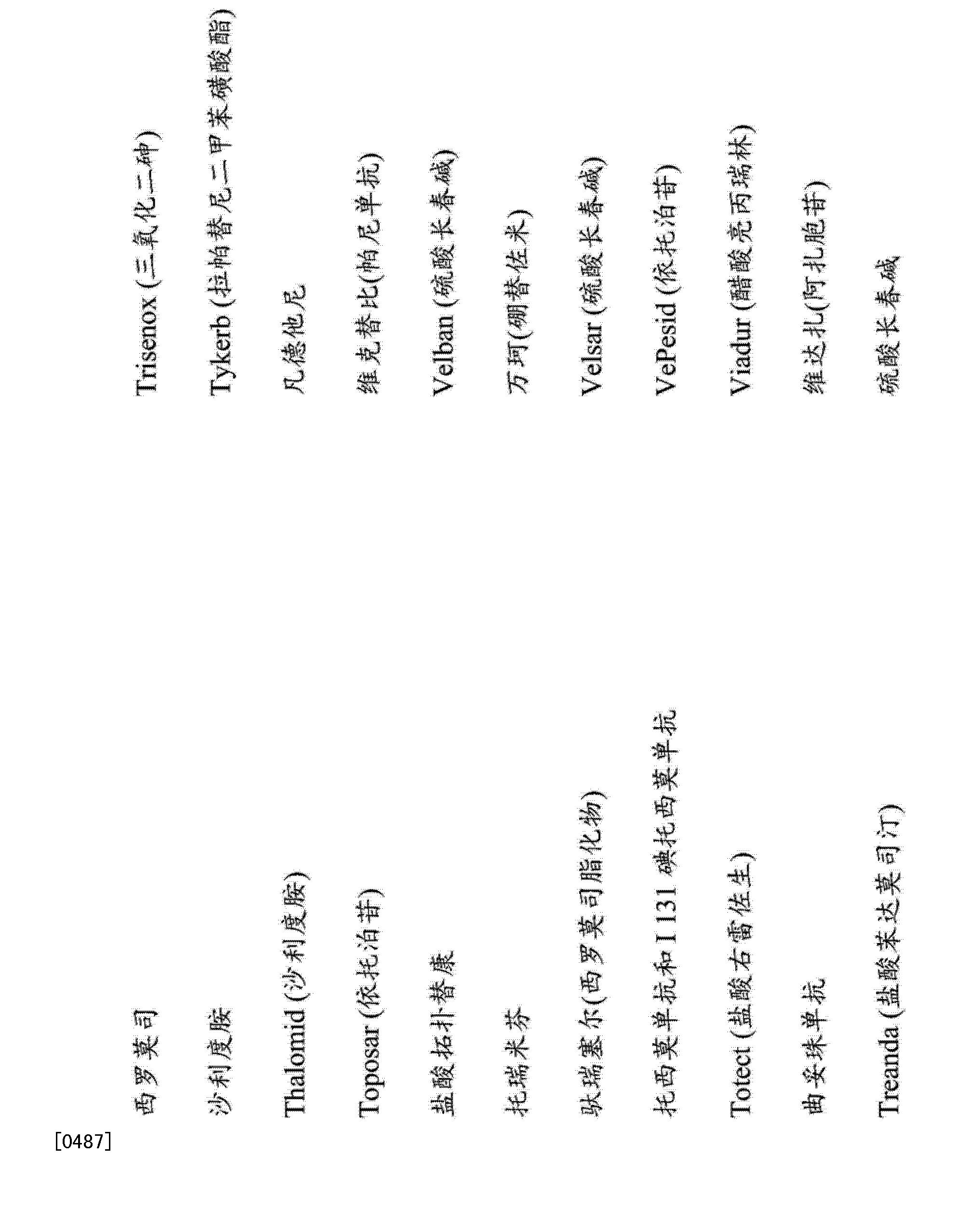 Figure CN103857387AD01001