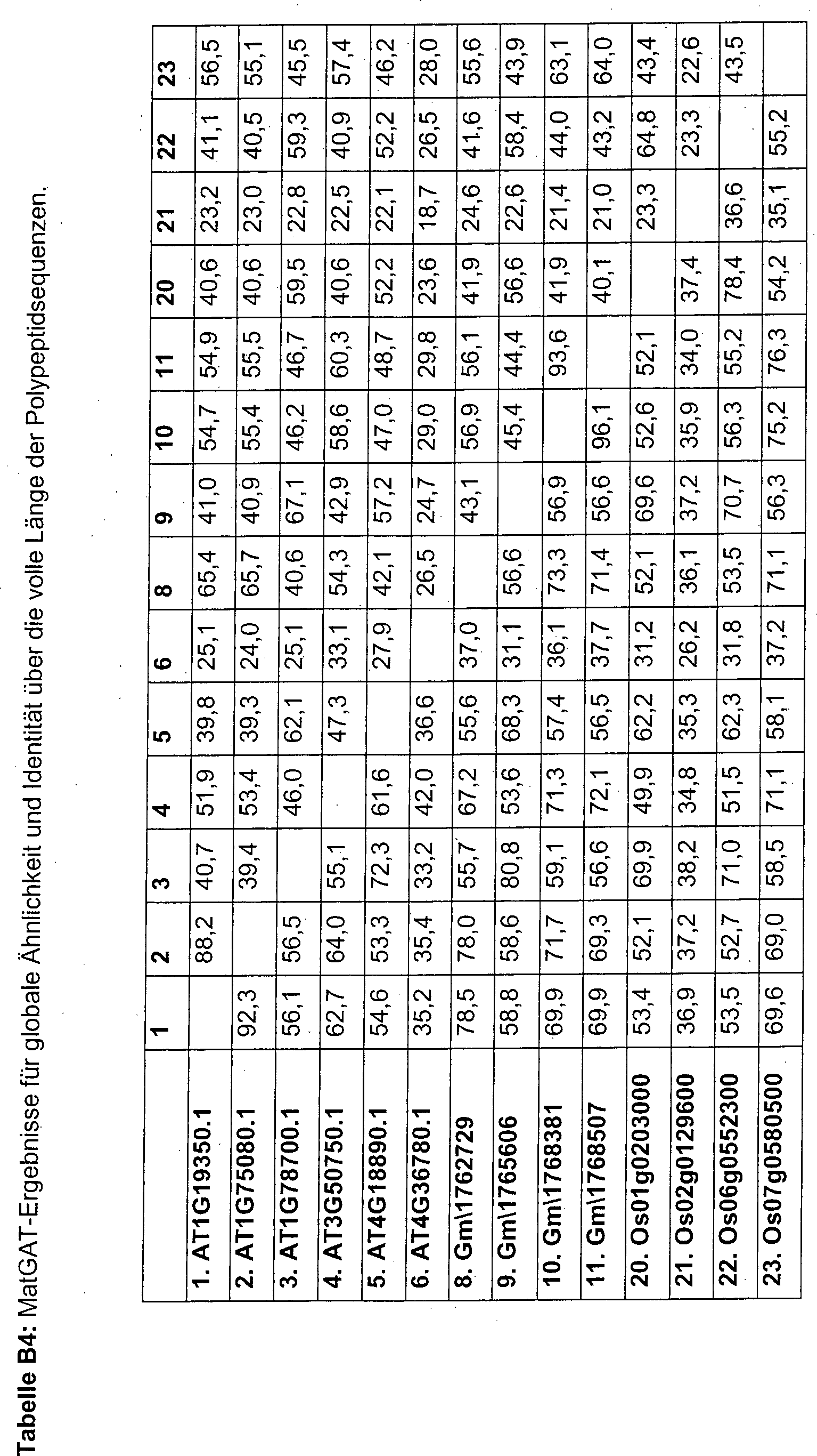 prostata dimensioni dt 5. 2 cm dap 36 5 cm 2