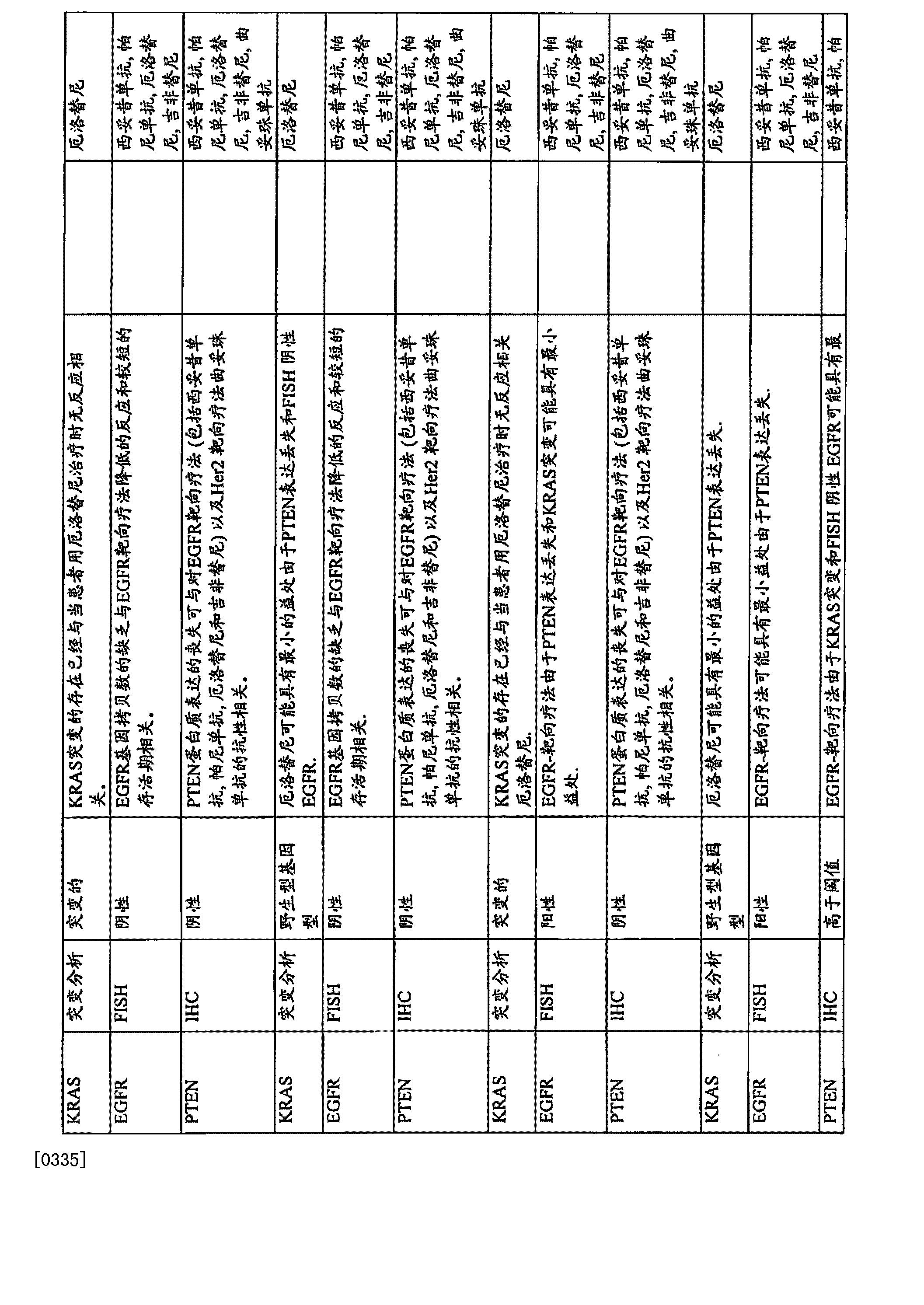 Figure CN104878086AD00821