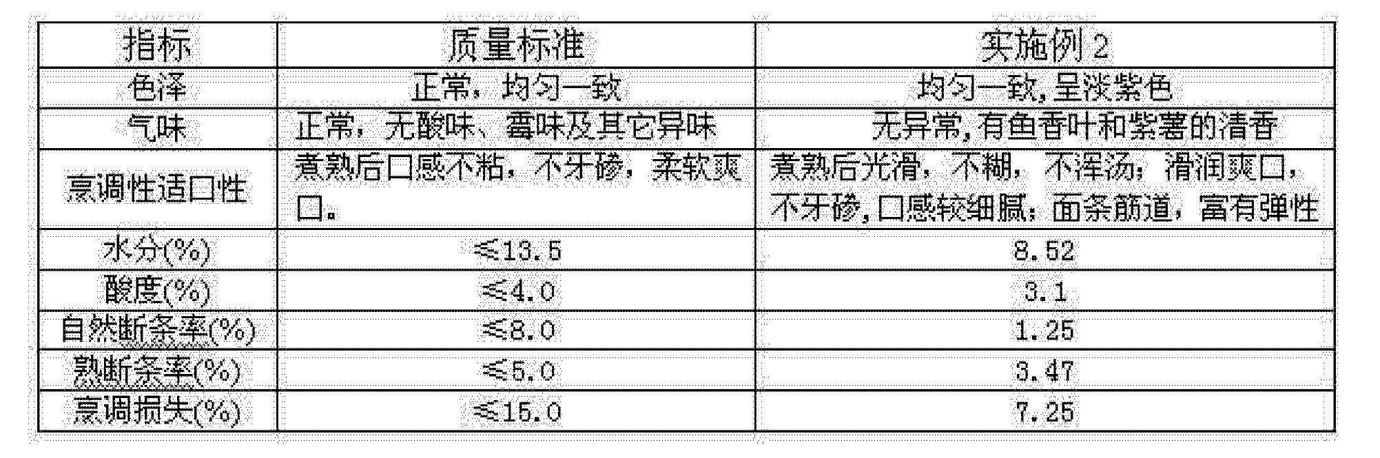 Figure CN103461824BD00052