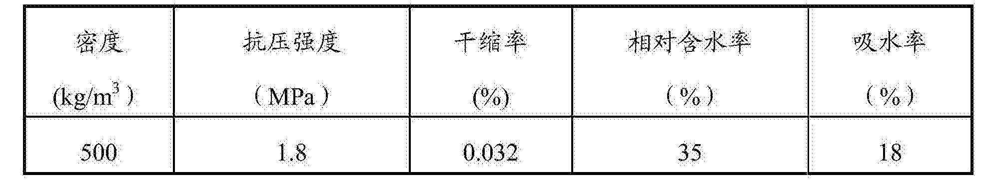 Figure CN107721366AD00083