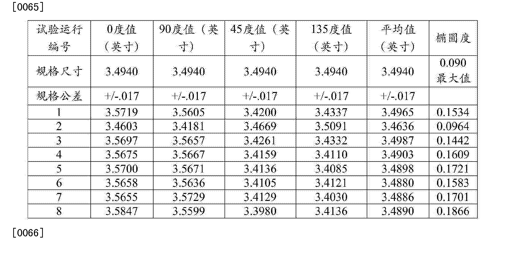 Figure CN105517775AD00152