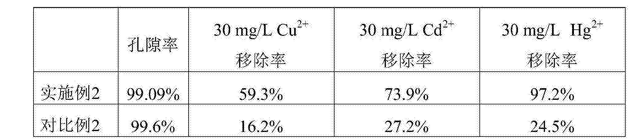 Figure CN107282025BD00063