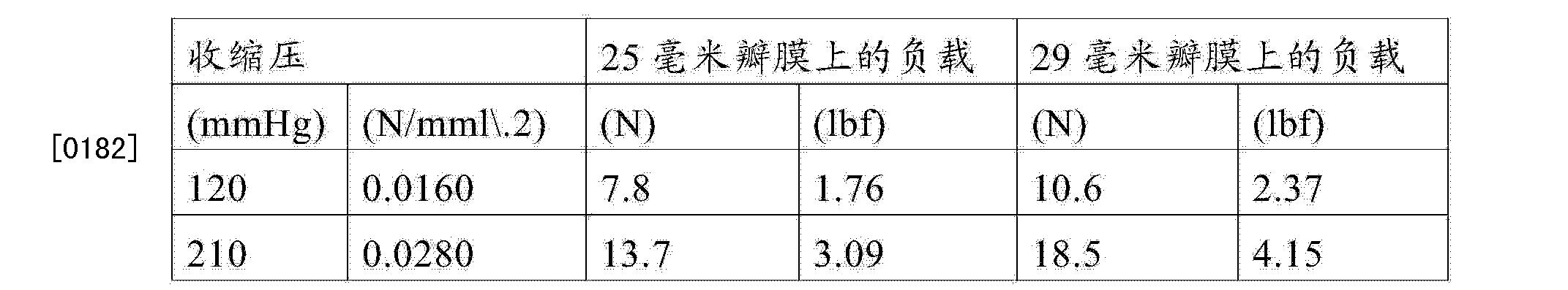 Figure CN103997990AD00351