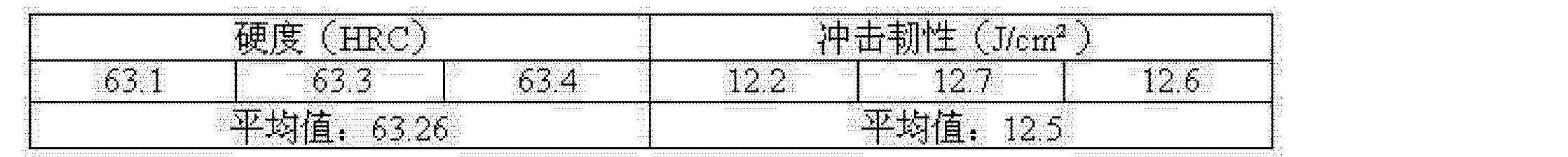Figure CN102330016BD00081